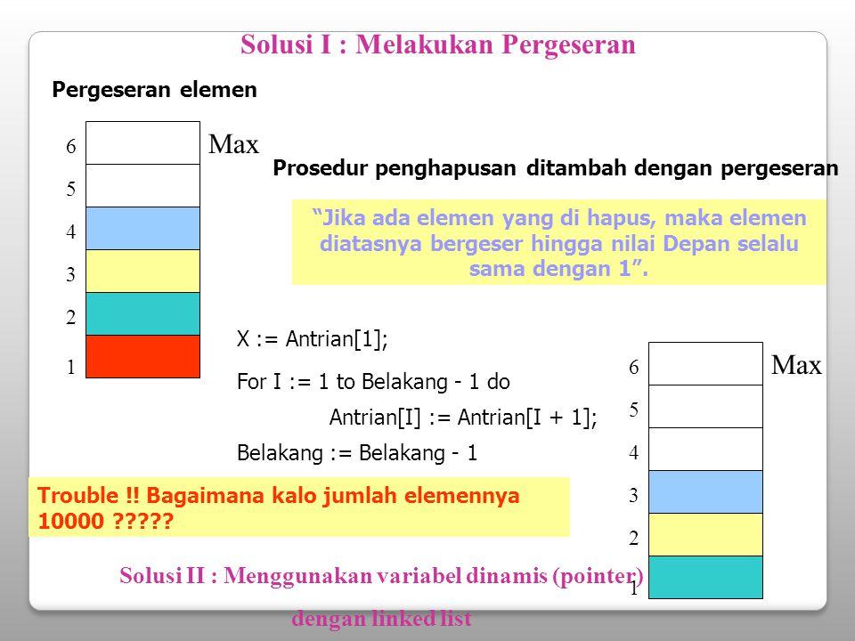 Penyajian PUSH Stack dengan Linked List Top Isi : 23 NowTop Isi : 23 NowTop Isi : 11 Isi : 23 NowTop Isi : 11 Isi : 52 (a) (b)(c) (d)