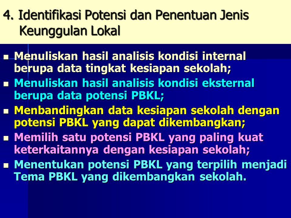 Misal: -Memberikan bekal kecakapan vokasional -Menyediaan buku pustaka -Meningkatkan kreasi & inovasi pendidikan/ pelatihan berbasis potensi lokal (pertanian, per- kebunan, wisata, seni, budaya) -Melatih kreasi siswa dalam pengembangan potensi daerah -Mengembangkan kreasi dan inovasi dalam pendidikan Tingkat Kesiapan Sekolah (Hasil Analisis Internal) Potensi PBKL yang dapat Dikembangkan (Hasil Analisis Eksternal) Misal : -Kegiatan sektor budidaya pertanian, perkebunan, tanaman hias, & perikanan -Pengembangan dan pemasaran produk keunggulan lokal -Pengembangan home industri pendukung sektor wisata -Pengembangan produk keunggulan lokal -Pengembangan bidang pemasaran -Pengembangan budidaya bid.