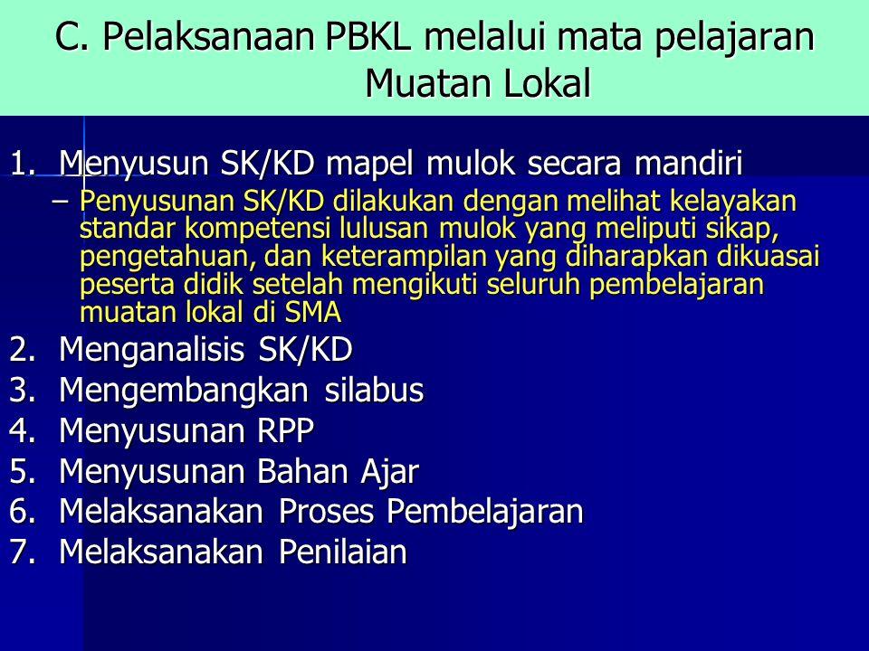 Contoh : Mulok AgrowisataSKKD 1.