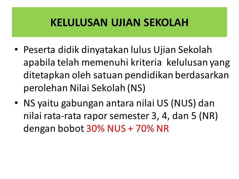 KELULUSAN UJIAN NASIONAL Kelulusan peserta didik dari UN ditentukan berdasarkan Nilai Akhir (NA) yaitu : gabungan dari Nilai Sekolah (NS) dan Nilai Ujian Nasional (N.UN) dengan bobot 40% NS + 60% N.UN