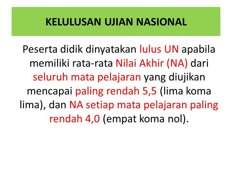 KISI-KISI SOAL Pelaksana UN Tingkat Pusat menetapkan kisi-kisi soal UN tahun pelajaran 2012/2013 sebagaimana ditetapkan dalam Peraturan BSNP Nomor 0019/P/BSNP/XI/2012 sebagai kisi-kisi soal UN Tahun Pelajaran 2013/2014.