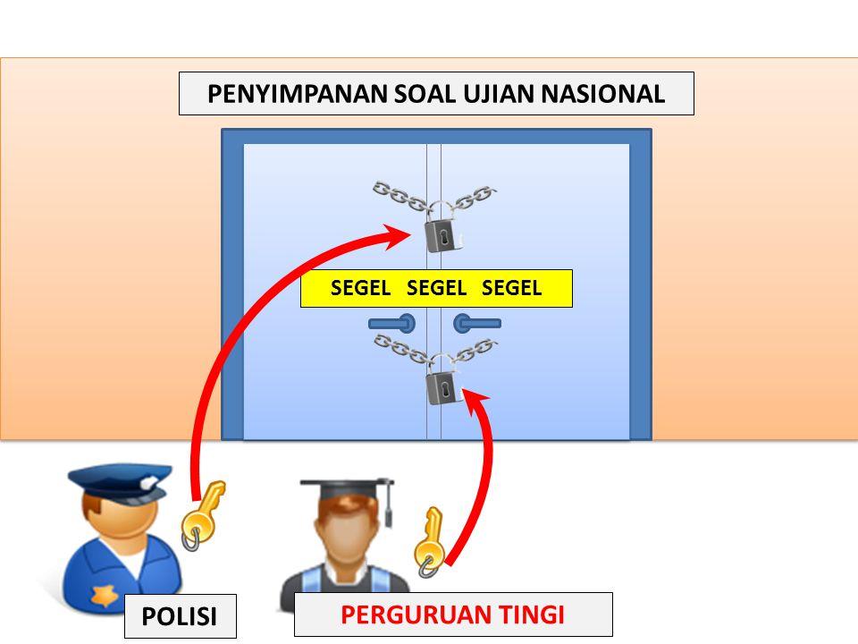 Soal UN tahun 2013 menggunakan sistem BARCODE dan naskah soal bersatu dengan LJK.