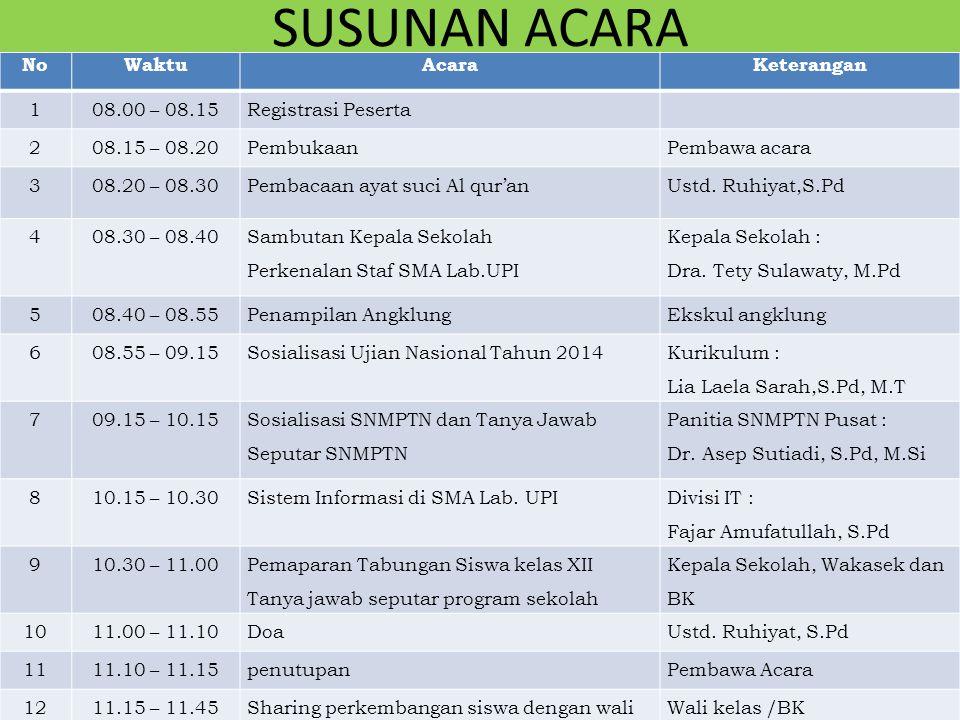 SOSIALISASI UJIAN NASIONAL TAHUN PELAJARAN 2013/2014 SMA LABORATORIUM (PERCONTOHAN) UNIVERSITAS PENDIDIKAN INDONESIA 11 JANUARI 2014 GD.