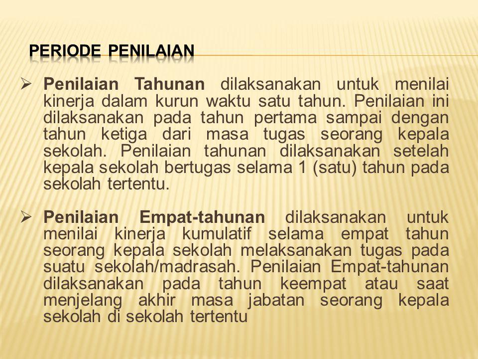 A. LANGKAH PENILAIAN B. TAHAP PEMBERIAN NILAI C. KONVERSI HASIL PK KE ANGKA KREDIT
