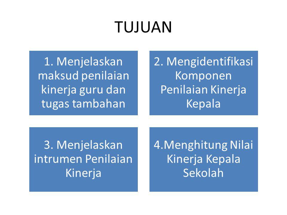 LATAR BELAKANG 1.Tuntutan Kompetensi 2. Peningkatan Mutu 3.