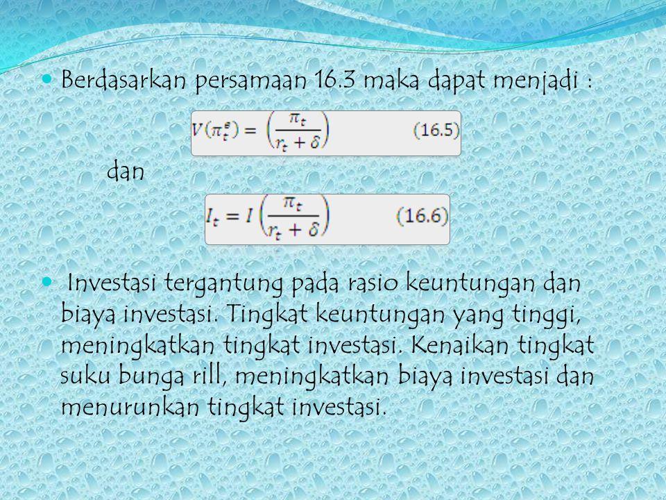 Current Versus Expected Profit Investasi harus foward looking dan tergantung pada expected future profit Investasi diukur dari rasio fixed nonresidential investment terhadap fixed nonresidential capital stock.