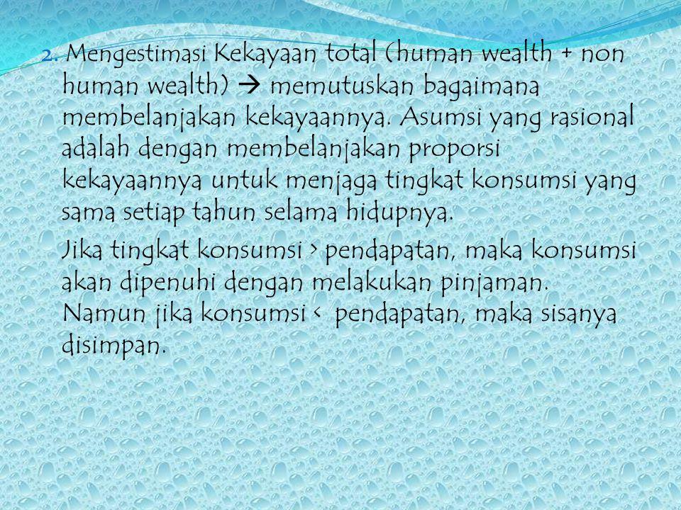 Keputusan konsumsi dapat di rumuskan sebagai berikut: C t adalah konsumsi pada tahun t, dan (total wealth t ) adalah non human wealth (keuangan dan harta benda) dan human wealth pada tahun t (ekspektasi nilai sekarang dari tahun t, pendapatan pekerja setelah pajak pada waktu sekarang dan yang akan datang)