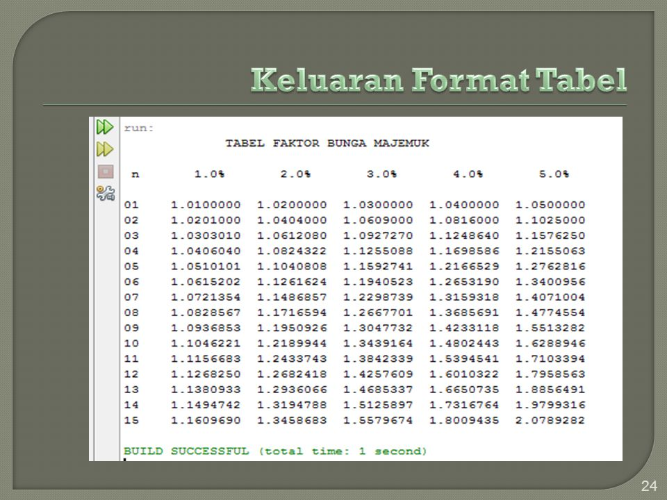  Java menyediakan beragam format yang lazim digunakan, diantaranya: bilangan, mata-uang dan prosentase.
