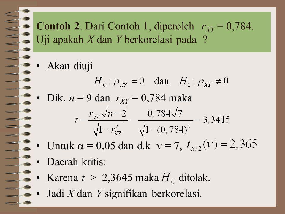 Contoh 2.Dari Contoh 1, diperoleh r XY = 0,784. Uji apakah X dan Y berkorelasi pada  = 0,05.