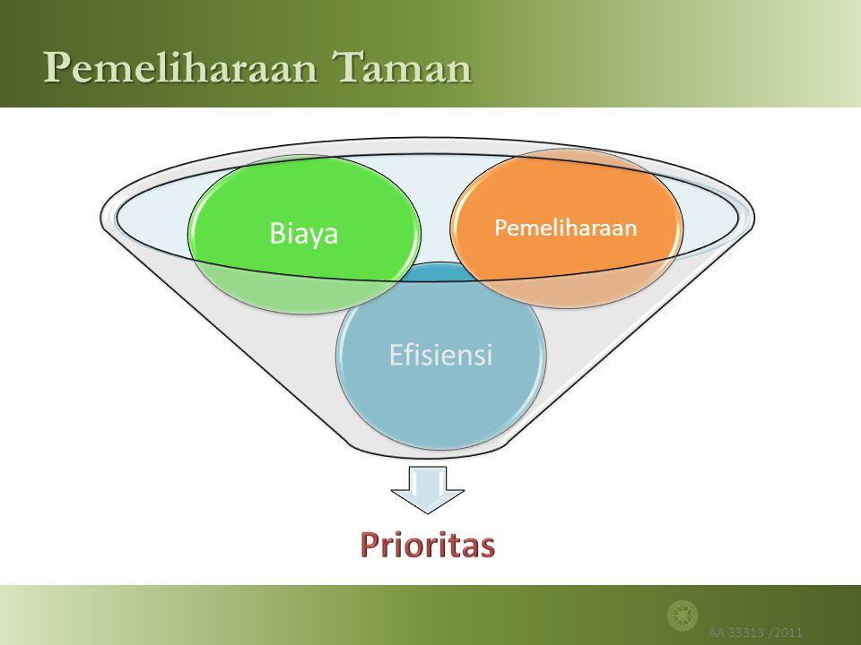AA 33313 /2011 Pemeliharaan Taman Kapan pemeliharaan direncanakan …..??.