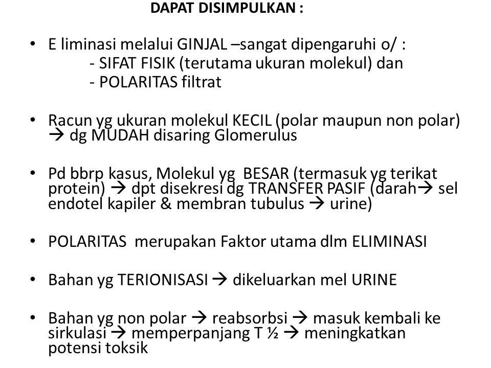 Racun, infeksi, ketuaan  kerusakan Ginjal  kemampuan eliminasi toksin turun  lebih rentan thd racun) Albuminuria  tanda kerusakan sistem filtrasi glomerulus (alb.