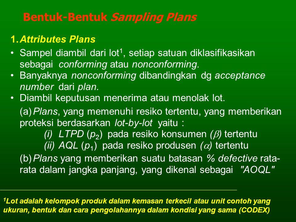 Bentuk-Bentuk Sampling Plans 2.Variables Plans Sampel diambil dari lot, diukur karakteristik mutunya, dan dihitung statistiknya.