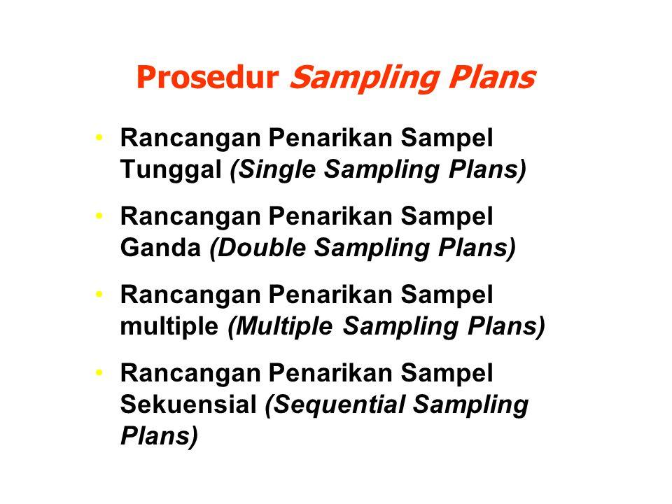 Single Sampling Plans Keputusan menerima/menolak lot berdasarkan hasil pemeriksaan sampel tunggal yang dipilih dari lot Skema operasi : periksa suatu sampel sebanyak n pcs.