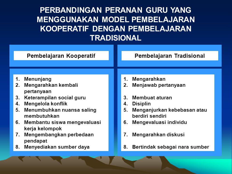 DALAM PEMBELAJARAN KOOPERATIF TERDAPAT 6 LANGKAH (FASE) YANG PERLU DILAKUKAN OLEH GURU (ARENDS, 1997:113) FASE LANGKAH GURU 1.Menyajikan rencana dan tujuan pembelajaran 2.Menyajikan materi 3.Mengorganisasai siswa dalam kelompok 4.Membantu kerja kelompok dalam belajar 5.Memberikan quiz 6.Memberikan penghargaan 1.Membuat rencana pembelajaran dan menginformasikan tujuan pembelajaran 2.Menyajikan materi kepada siswa dengan demonstrasi 3.Mengatur kelompok berdasarkan kemampuan yang bervariasi 4.Berkeliling membantu kelompok-kelompok belajar saat mengerjakan pekerjaan 5.Memberikan quiz kepada kelompok-kelompok belajar 6.Menemukan cara-cara untuk mengenali upaya dan prestasi baik individu maupun kelompok LANGKAH-LANGKAH PEMBELAJARAN KOOPERATIF