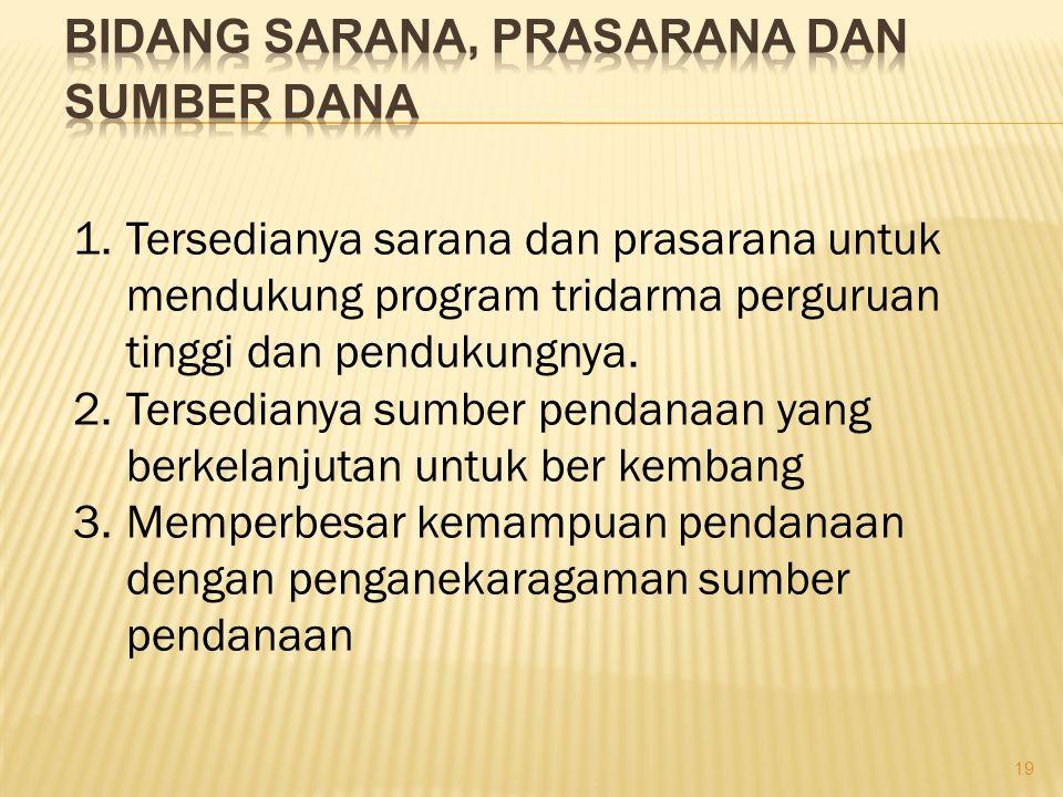 1.Tersedianya sarana dan prasarana untuk mendukung program tridarma perguruan tinggi dan pendukungnya.