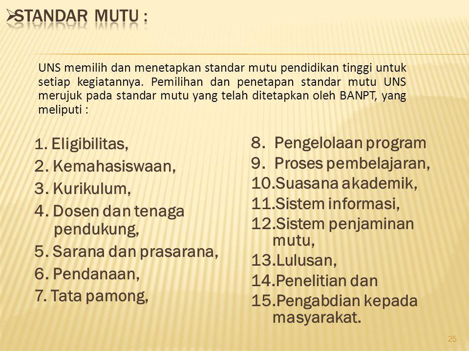 1.Eligibilitas, 2. Kemahasiswaan, 3. Kurikulum, 4.