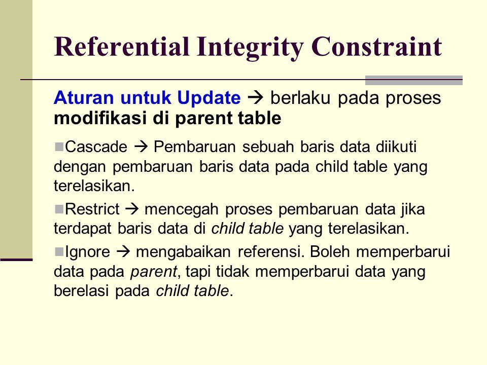 Referential Integrity Constraint Aturan untuk Delete  berlaku pada proses modifikasi di parent table Cascade  Menghapus seluruh baris data pada child table yg terelasikan.