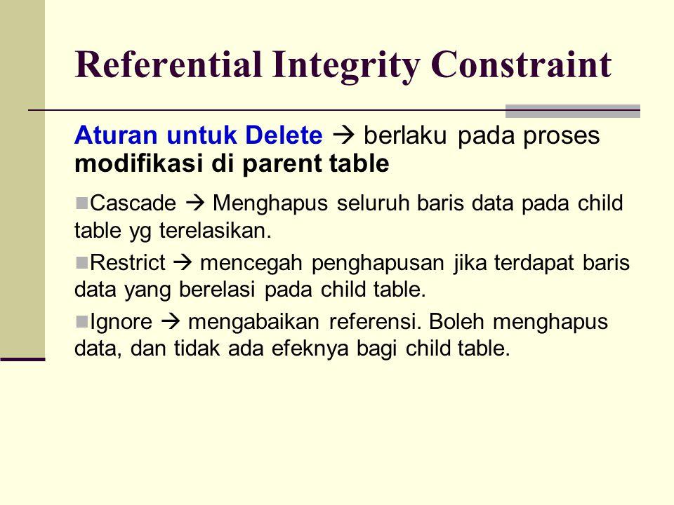 Referential Integrity Constraint Restrict  Tidak boleh menambah data pada child table, jika nilai yang dimasukkan pada kolom yang berelasi tidak terdapat pada parent tabelnya.
