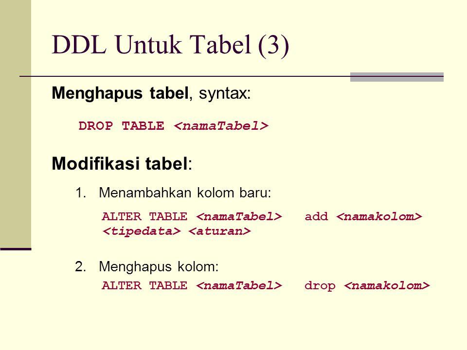 DDL Untuk View (1) View adalah tabel bayangan.Tidak menyimpan data secara fisik.