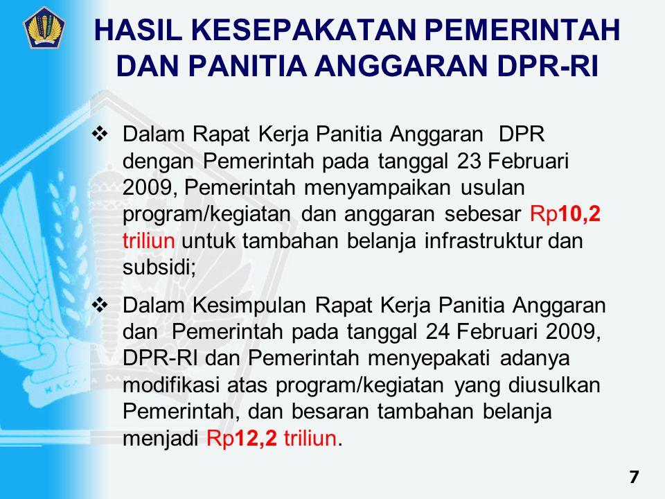 TINDAK LANJUT: PROSES DOKUMEN PENGANGGARAN (1)  Program/kegiatan dan anggaran tambahan belanja infrastruktur dan subsidi agar segera direalisasikan.