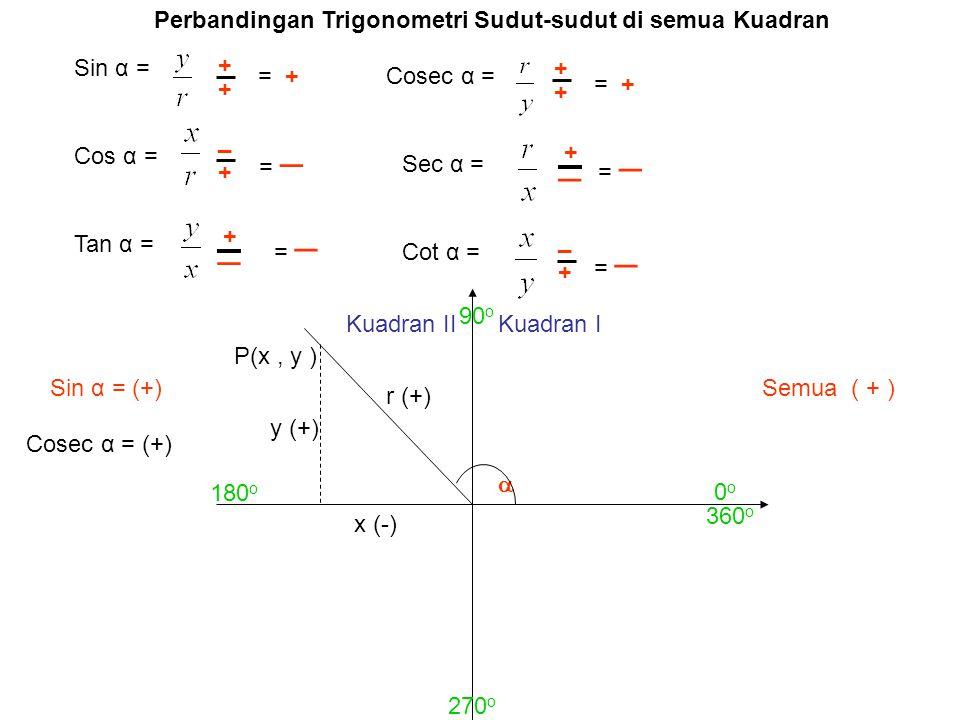 Perbandingan Trigonometri Sudut-sudut di semua Kuadran Sin α = Cos α = Tan α = Cot α = Cosec α = Sec α = Semua ( + )  = ─ ─ – _ + = + Kuadran III Cosec α = (+) Sin α = (+) Y (–) r (+) P(x, y ) x (–) ─ + = ─ _ + ─ + ─ – = + Tan α = (+) Cot α = (+) Kuadran II Kuadran I 360 o 0o0o 90 o 180 o 270 o