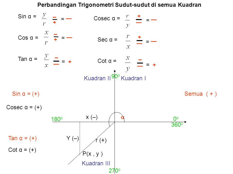 Perbandingan Trigonometri Sudut-sudut di semua Kuadran Sin α = Cos α = Tan α = Cot α = Cosec α = Sec α = Semua ( + )  Tan α = (+) Cot α = (+) Cosec α = (+) Sin α = (+) Kuadran IV P(x, y ) x (+) r (+) _ + Y (–) = ─ = + ─ + = ─ + + + + = + _ + = ─ ─ + Kuadran III Kuadran II Kuadran I Cos α = (+) Sec α = (+) 360 o 0o0o 90 o 180 o 270 o