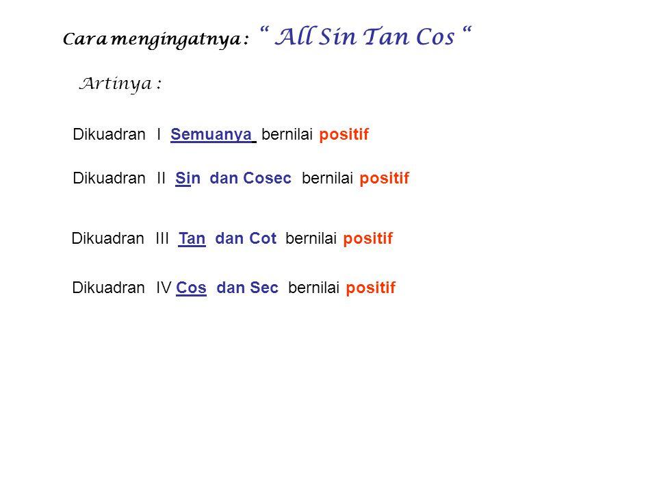 Rumus Perbandingan Trigonometri untuk Sudut- Sudut Berelasi x y a) (90–  ) o a) Sin (90–  ) o = b) Cos (90–  ) o = c) Tan (90–  ) o = d) Cosec (90–  ) o = e) Sec (90–  ) o = f) Cot (90–  ) o = r o   P(x,y) Q(y,x) r (90–  ) o = Cos  = Sin  = Cot  = Sec  = Cosec  = Tan 