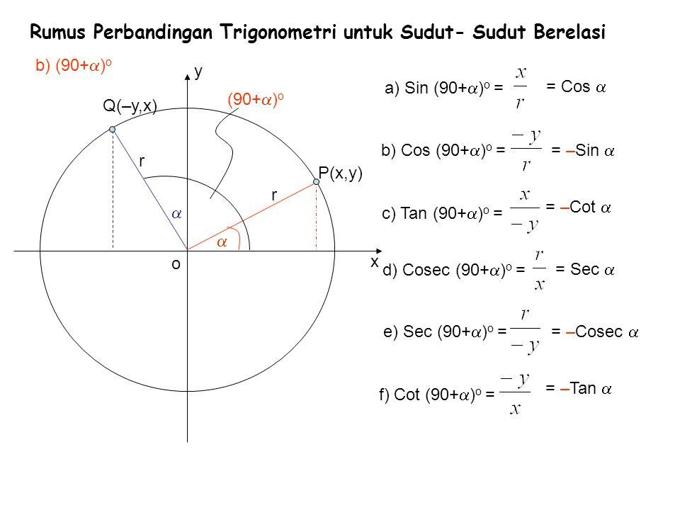 Rumus Perbandingan Trigonometri untuk Sudut- Sudut Berelasi x y b) (180–  ) o r o  Q(–x,y) = –Cos  = Sin  = – Cot  = – Sec  = Cosec  = – Tan   P(x,y) r a) Sin (180–  ) o = b) Cos (180–  ) o = c) Tan (180–  ) o = d) Cosec (180–  ) o = e) Sec (180–  ) o = f) Cot (180–  ) o = (180–  ) o
