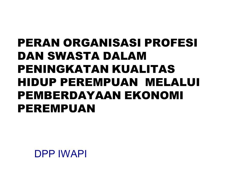 PENDAHULUAN Jumlah penduduk Indonesia berdasarkan sensus tahun 2000 sebesar 206.264.596 jiwa, lebih dari 50% di antaranya perempuan Kualitas hidup perempuan dalam berbagai bidang masih tertinggal dari pria (Ekonomi, Kesehatan, Politik)