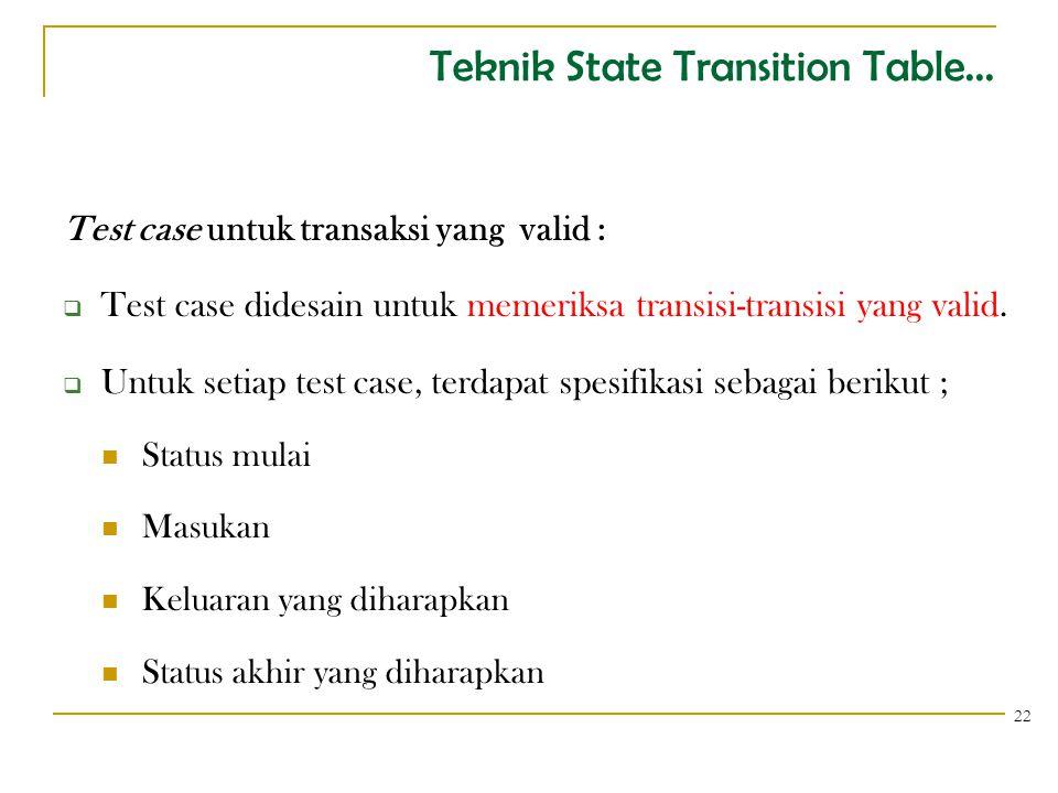 Teknik State Transition Table... 23 Contoh sederhana pada saklar lampu :