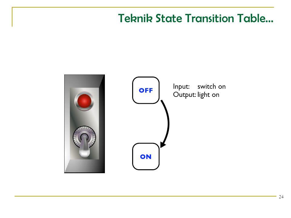 Teknik State Transition Table... 25