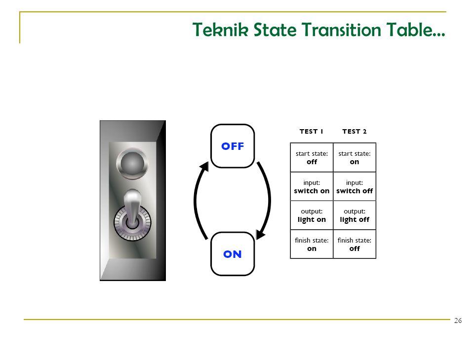 Teknik State Transition Table... 27