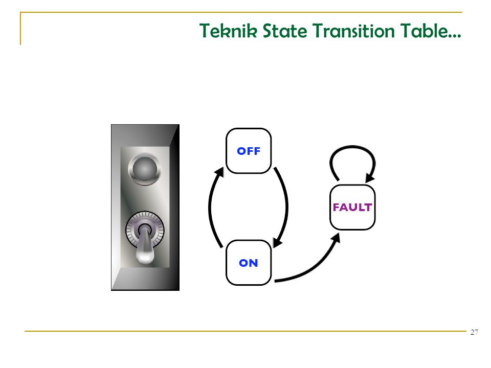 Teknik State Transition Table... 28