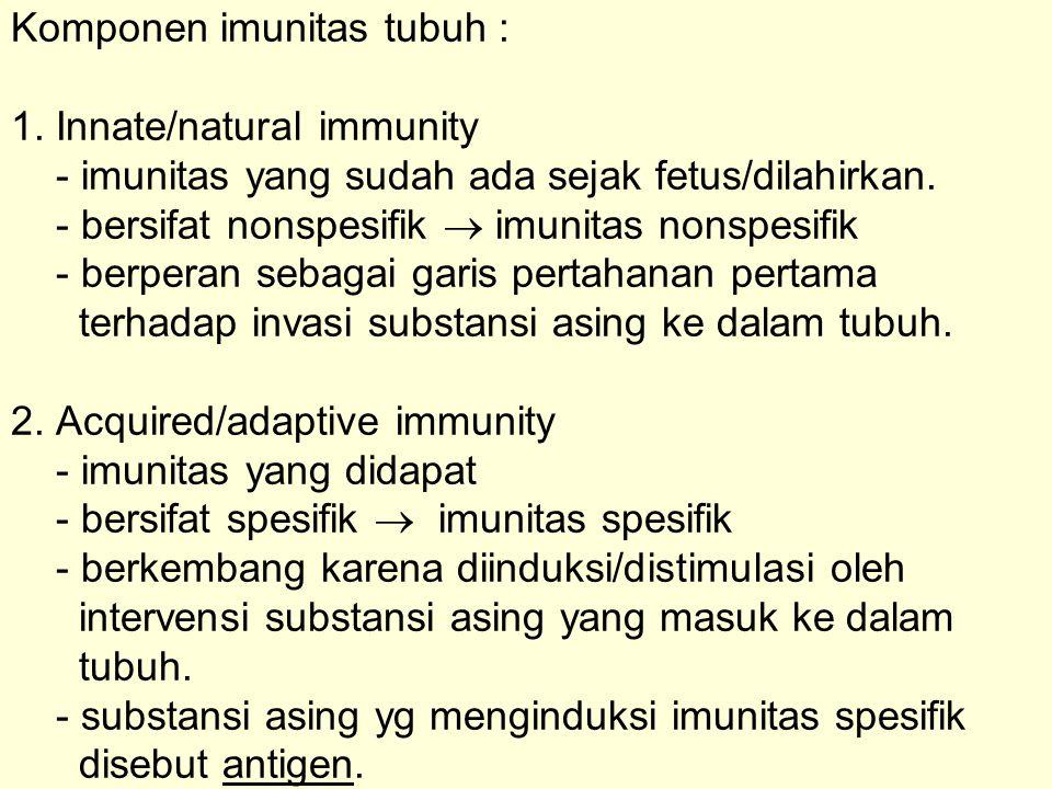 Elemen/struktur yang mendukung imunitas tubuh.