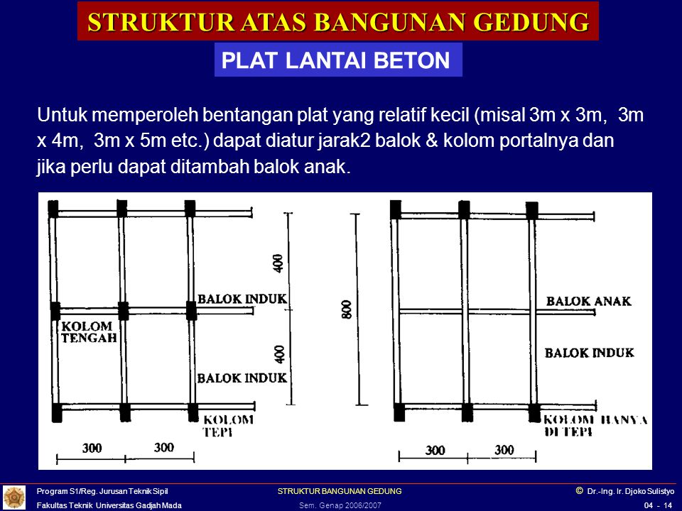 STRUKTUR ATAS BANGUNAN GEDUNG PLAT LANTAI BETON Pada plat lantai sebaiknya dihindari adanya beban terpusat yang besar, misalnya dari beban dinding psg bata atau mesin2 berat.