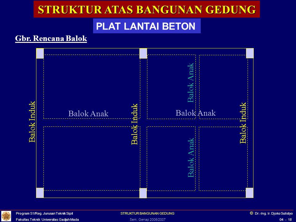 STRUKTUR ATAS BANGUNAN GEDUNG PLAT LANTAI BETON Program S1/Reg.