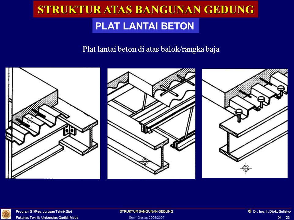 STRUKTUR ATAS BANGUNAN GEDUNG PLAT LANTAI BETON TANPA BALOK Flat Plate (Plat Lantai Beton Tanpa Balok) Kolom Plat Lantai Program S1/Reg.