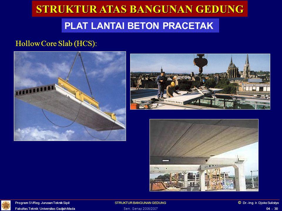 STRUKTUR ATAS BANGUNAN GEDUNG Plat beton berongga dg teknologi baru (patent)  Bubble Deck Link ke Bubble Deck Program S1/Reg.