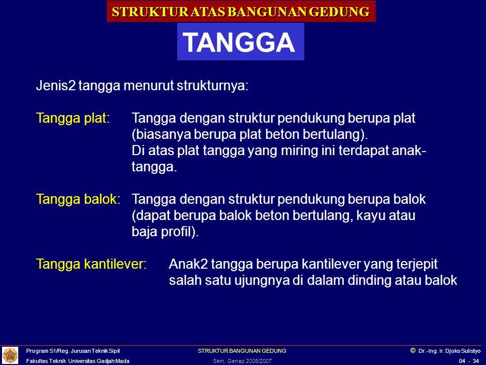 STRUKTUR ATAS BANGUNAN GEDUNG TANGGA (1) Tangga Pelat: (2) Tangga Balok: Pada jenis (1): Pelat injak akan mene- ruskan beban ke struk- tur pelat tangga.