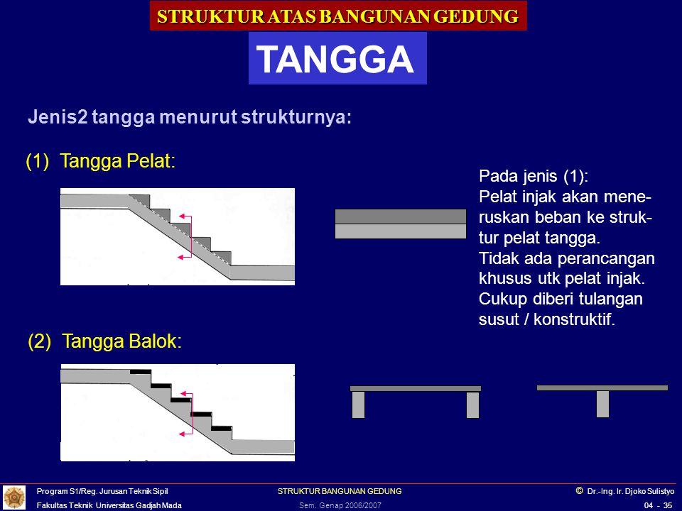 STRUKTUR ATAS BANGUNAN GEDUNG TANGGA Jenis2 tangga menurut strukturnya: (3) Tangga dg Balok Tepi: (4) Tangga Kantilever: Dinding beton Pada jenis (2), (3), (4): Beban tangga akan dipi- kul oleh plat injak sebagai pelat atau balok terlentur yang ditumpu pada kedua sisinya atau salah satu sisinya (sbg kantilever).