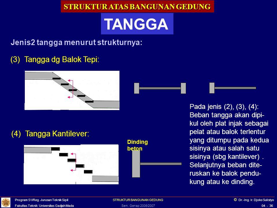 STRUKTUR ATAS BANGUNAN GEDUNG TANGGA Tangga - Plat Plat beton bertulang Program S1/Reg.