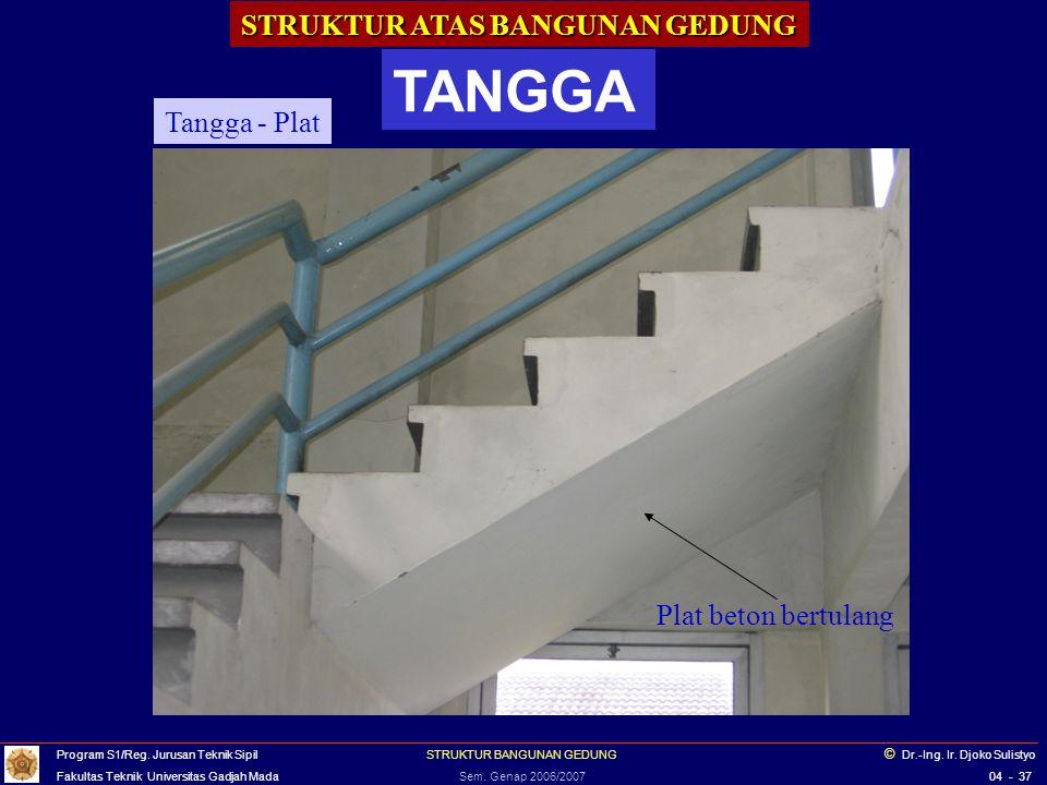 STRUKTUR ATAS BANGUNAN GEDUNG TANGGA Tangga - Balok Balok beton bertulang Program S1/Reg.