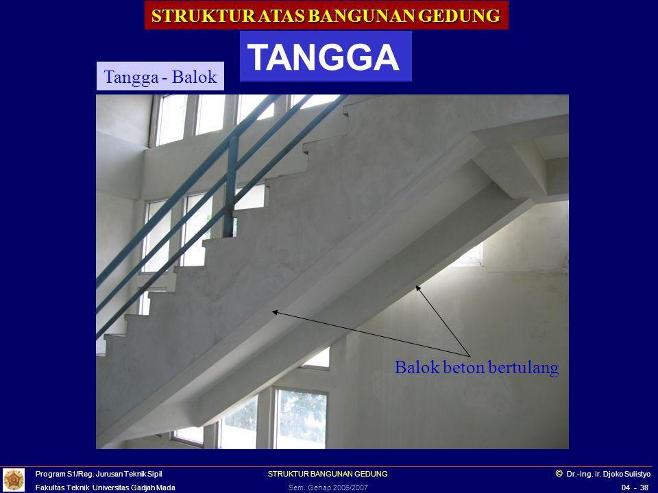 STRUKTUR ATAS BANGUNAN GEDUNG TANGGA Tangga - Balok Balok dari baja profil Program S1/Reg.