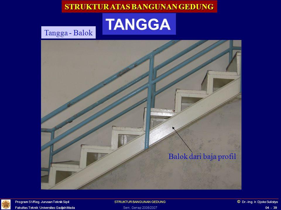 STRUKTUR ATAS BANGUNAN GEDUNG TANGGA Tangga - Balok Balok dari kayu Program S1/Reg.