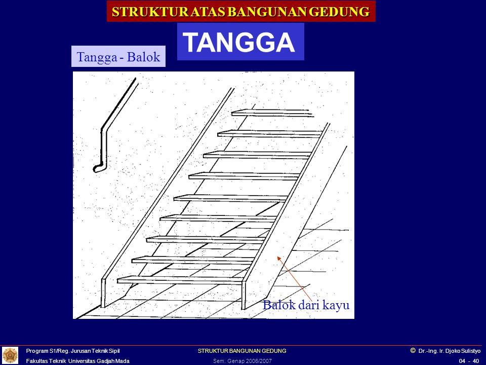 STRUKTUR ATAS BANGUNAN GEDUNG TANGGA Escalator: >2,0 m Program S1/Reg.