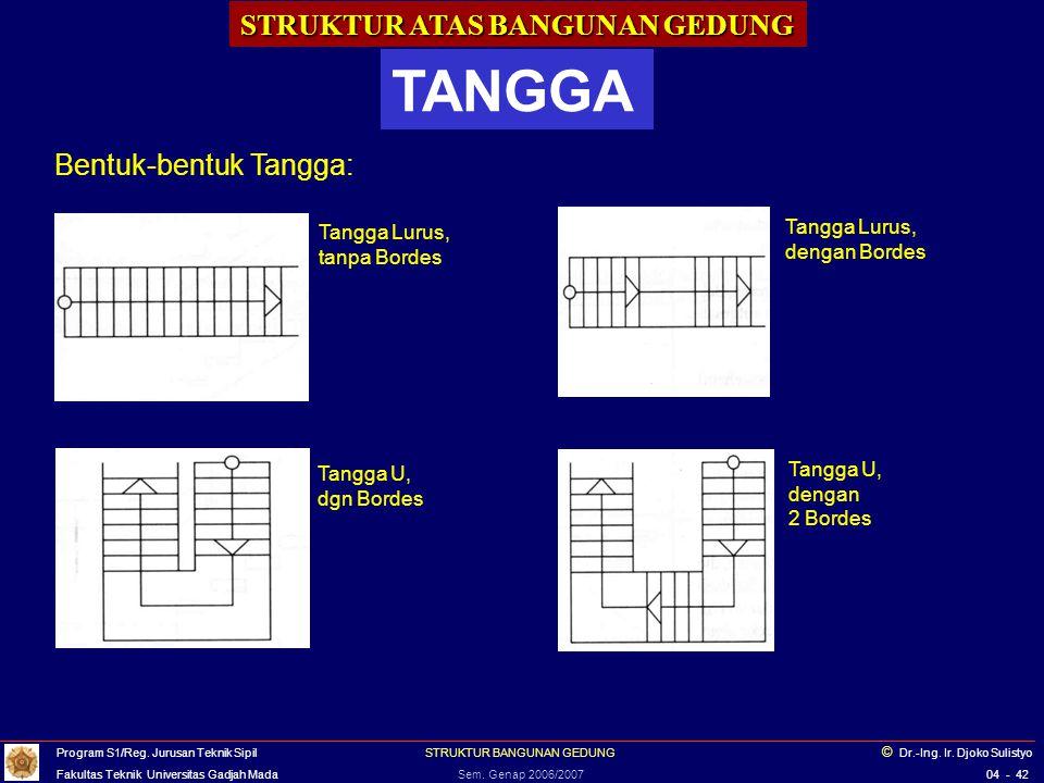 STRUKTUR ATAS BANGUNAN GEDUNG TANGGA Bentuk-bentuk Tangga: Tangga L, dgn Bordes Tangga U, dg.