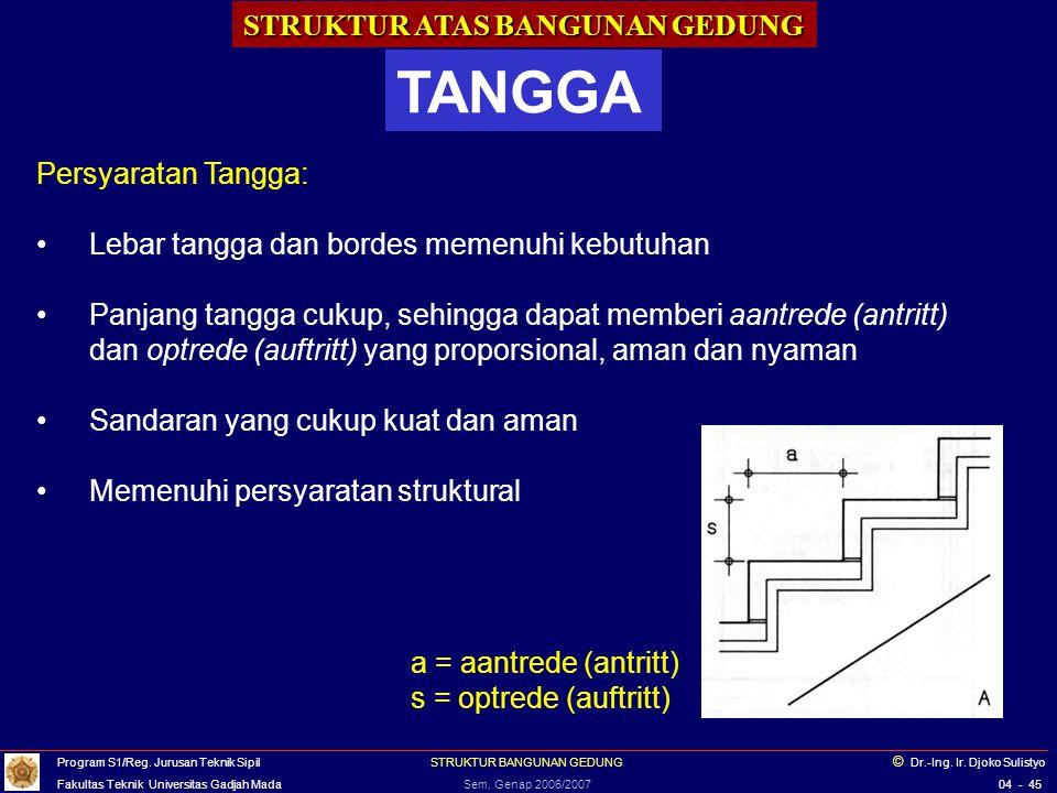STRUKTUR ATAS BANGUNAN GEDUNG TANGGA Aturan / Pedoman: 1.