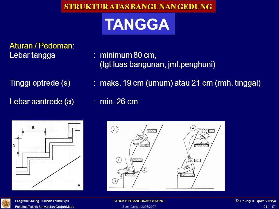 STRUKTUR ATAS BANGUNAN GEDUNG TANGGA Program S1/Reg.