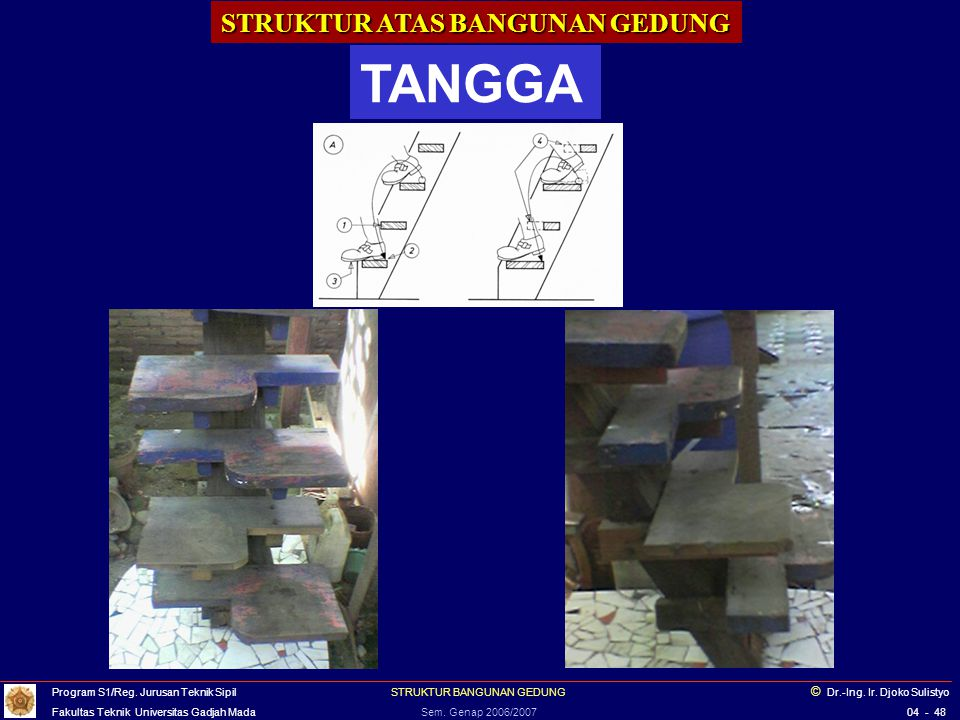 STRUKTUR ATAS BANGUNAN GEDUNG TANGGA Contoh Hitungan: Elevasi Lantai 1:+ 300 cm Elevasi Lantai 2:+ 610 cm  jadi beda tinggi h = 310 cm Ukuran ruang tangga: 300 cm x 400 cm.