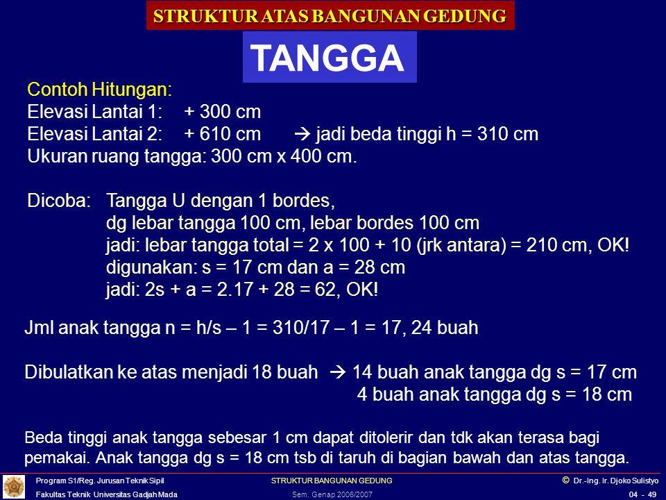 STRUKTUR ATAS BANGUNAN GEDUNG Tangga U dengan 1 bordes: Dibuat jml anak tangga atas = jml anak tangga bawah = 18/2 = 9 buah Panjang ruang tangga yg diperlukan = 9 x a + lbr bordes = 9 x 28 + 100 = 352 cm < tersedia = 400 cm OK.